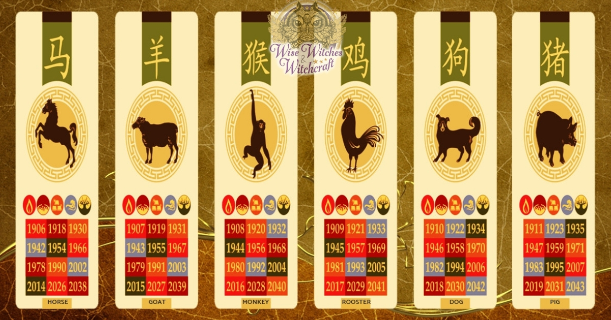 chinese zodiac year of the horse, goat, monkey, rooster, dog, and pig 1200x630